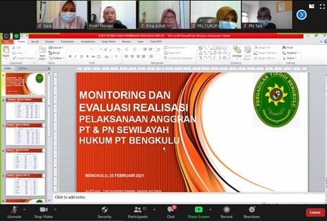 Monitoring dan Evaluasi Realisasi Pelaksanaan Anggaran
